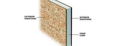 Cross section of a structural insulated panel