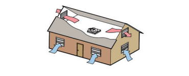 Illustration of a whole house fan system