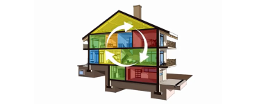 Diagram of a house with zoned heating