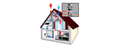 Graphic of heating and cooling circulating through a house